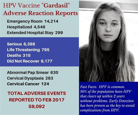 How To Detox From Vaccines Baby by Best 25 Hpv Vaccine Ideas On What Is Hpv