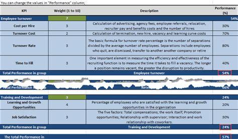 hr balanced scorecard template excel template calendar monthly printable