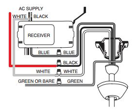 wiring a ceiling fan with two switches www