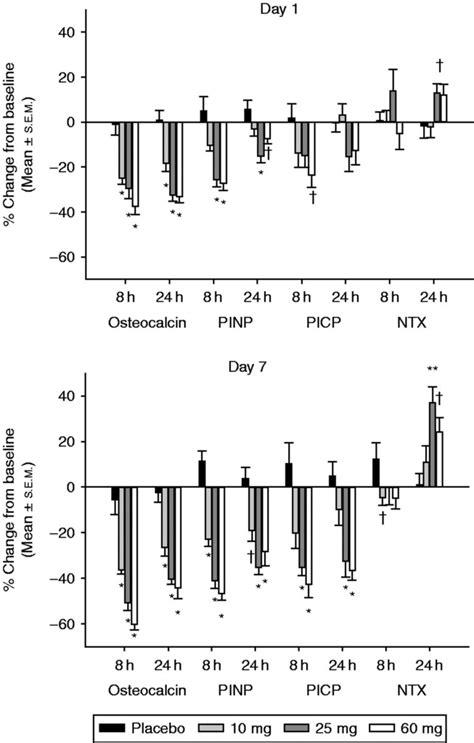 prednisone affects inflammation glucose tolerance