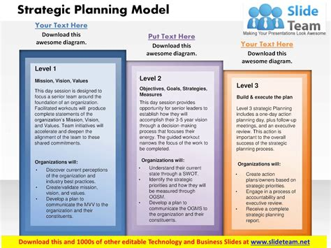 strategic plan template ppt strategy planning model powerpoint presentation slide