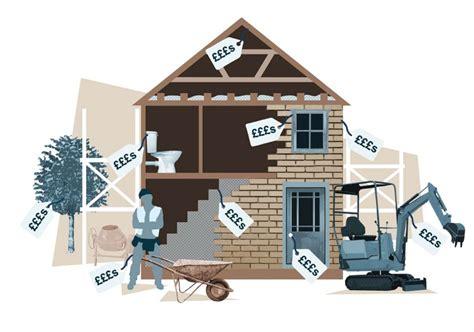 Building Cost | the hidden costs of self build homebuilding renovating