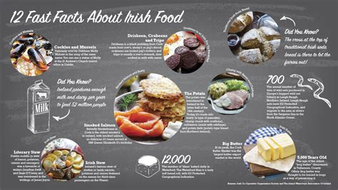 traditional foods in ireland ten to try traditional foods ireland