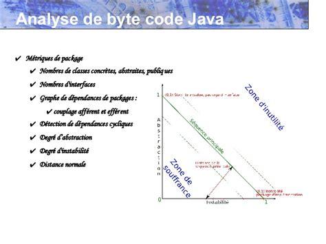 sle of java code soir 233 e qualite logicielle jug tour d horizon des