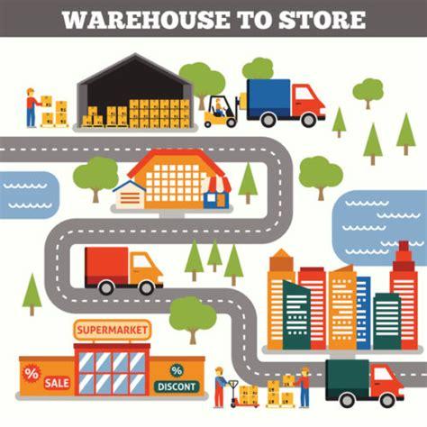 cadena de suministro lean lean manufacturing pasos para establecer una cadena lean
