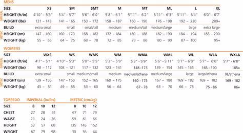 triathlon wetsuits blueseventy size chart blueseventy usa