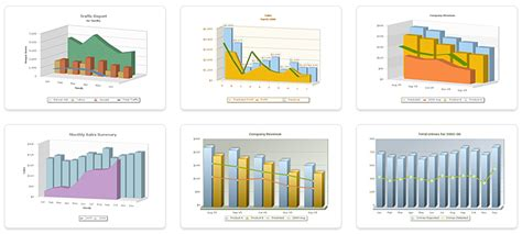 Membuat Aplikasi Web Berbasis Jsp 11 library gratis untuk membuat grafik berbasis web