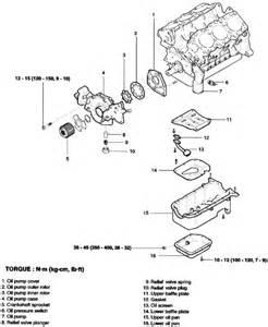 Kia Sedona Battery Drain Repair Guides Engine Mechanical Components Pan