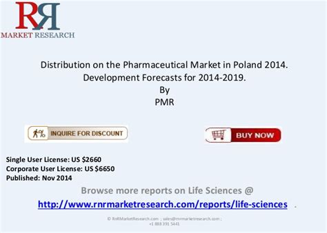 pharmaceutical market and healthcare services in poland industry research report on pharmaceutical market in