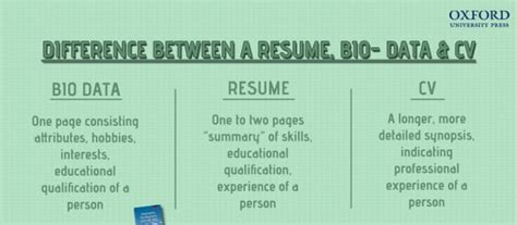 main differences between biography and autobiography what is the difference between biodata and biography