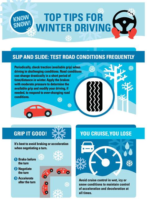 8 Tips On Driving Safe In Snow by Winter Driving Safety Tips Rear View Safety