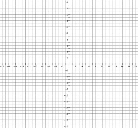 Coordinate Lookup Optimus 5 Search Image X Y Coordinate Grid