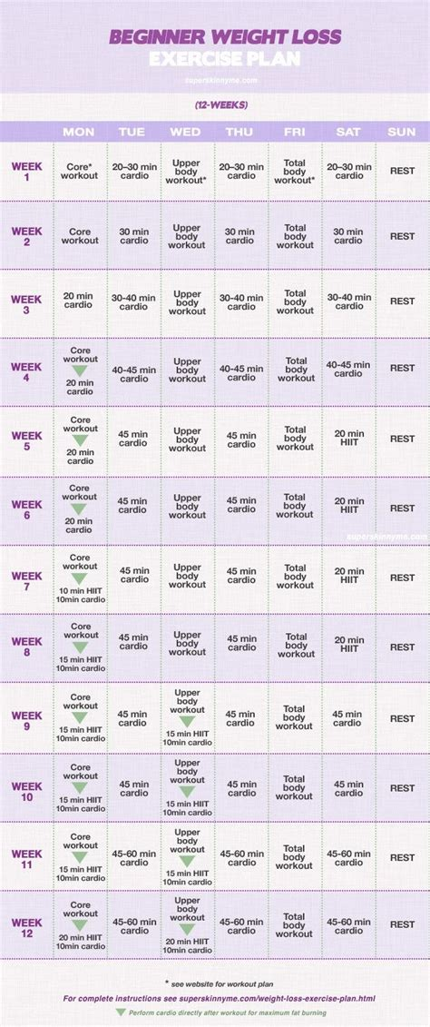 printable gym schedule printable workout schedule for women fitness pinterest