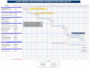 construction project management templates excel free project management templates for construction aec