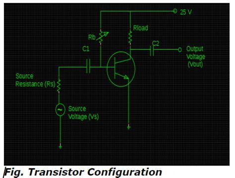 bjt transistor mcqs d c load line q point mcqs with answers