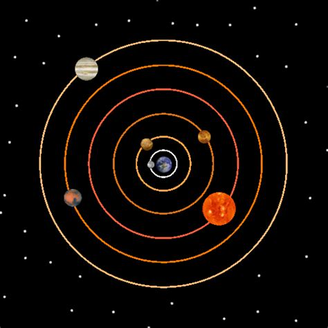 geocentric model simulator of solar system geocentric solar system pics about space