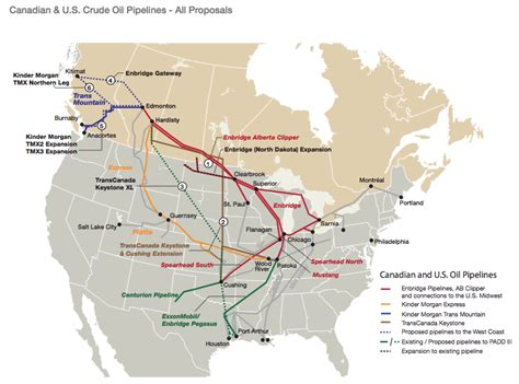 pipeline map why are wti and brent prices so different our finite world