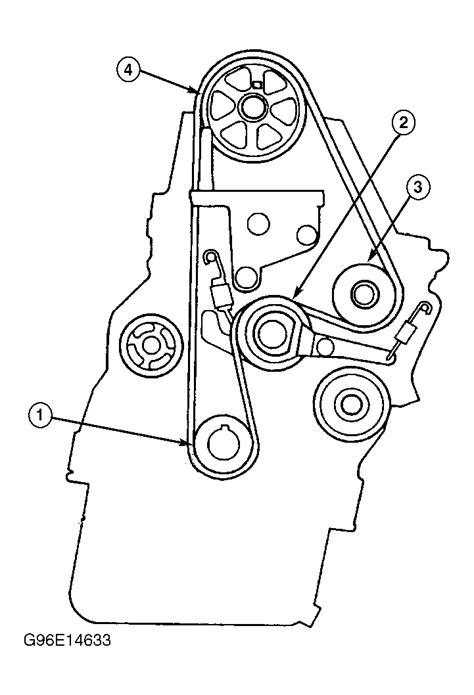 small engine repair training 1995 honda odyssey engine control 1995 honda odyssey serpentine belt routing and timing belt diagrams