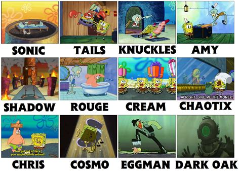 Sonic X Memes - sonic x spongebob comparison meme spongebob comparison charts know your meme