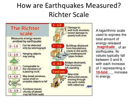 how are measured earthquakes ppt for class