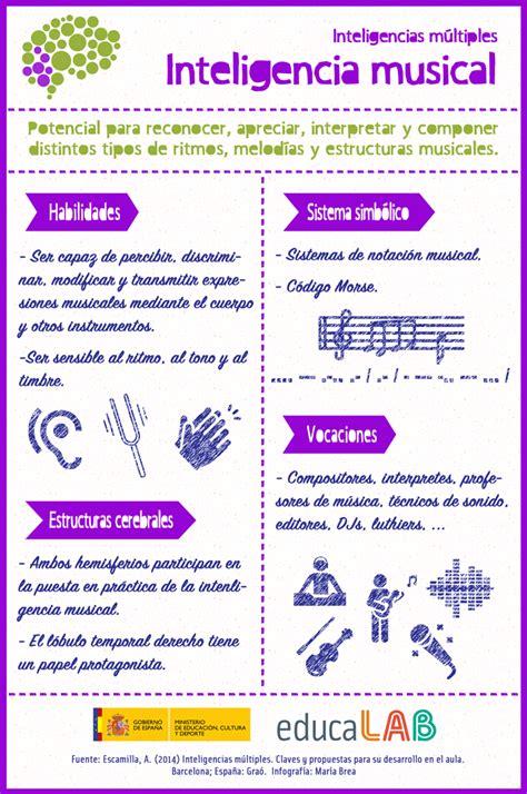 imagenes inteligencia musical inteligencias m 250 ltiples inteligencia musical aprender