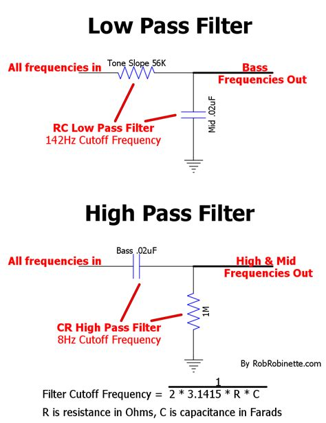 low pass filter using capacitor and inductor tmb tone stack
