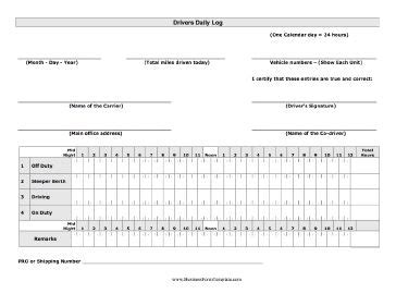 mileage log template 14 download free documents in pdf doc