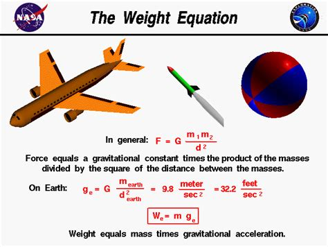 how much does a proton weigh weight equation