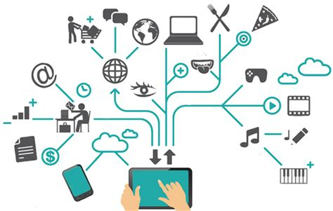 mobile device management mobile device management solutions for business mdm