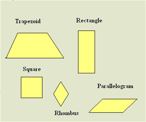 Yith The Polygon V1 1 4 polygon identifying polygons properties math