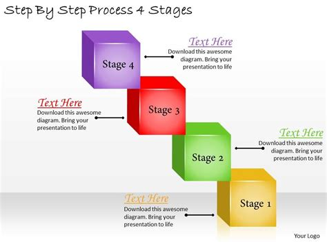 step by step process template awesome management presentation showing 1113 business ppt