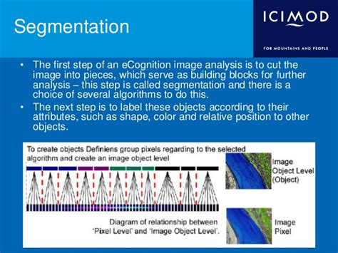 reference book ecognition object based image analysis
