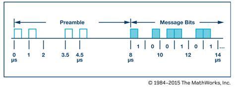 design for manufacturing a structured approach volume 1 using model based design for sdr part 2 аналоговые