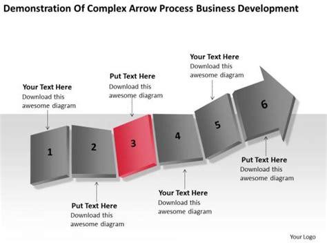 business development presentation template business plan order