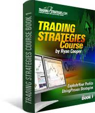 swing trading software investing software for stocks