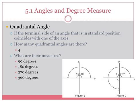 degree or not degree five ways to if college is for you books trigonometric functions ppt