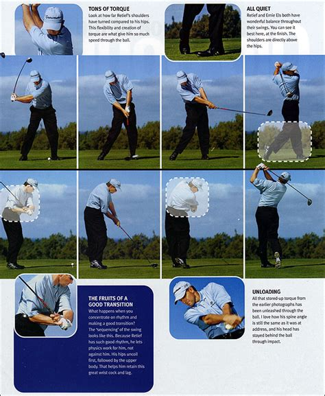 retief goosen golf swing retief goosen swing sequence