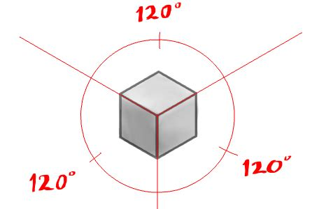 10 degree difference between floors what is the difference between orthographic projection and