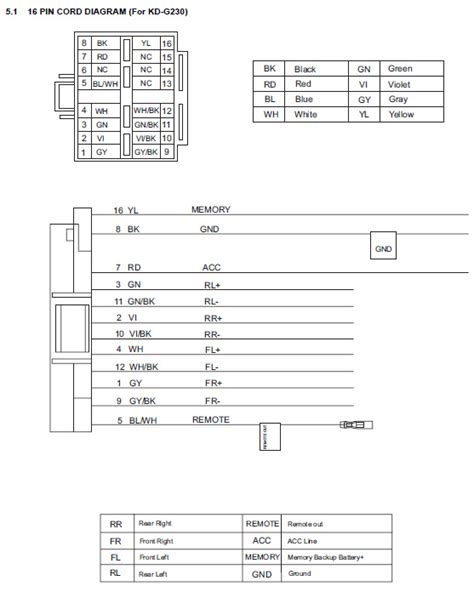 jvc kw wiring diagram jvc free engine image for user