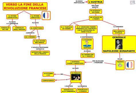 consolato inglese venezia napoleone bonaparte lessons tes teach