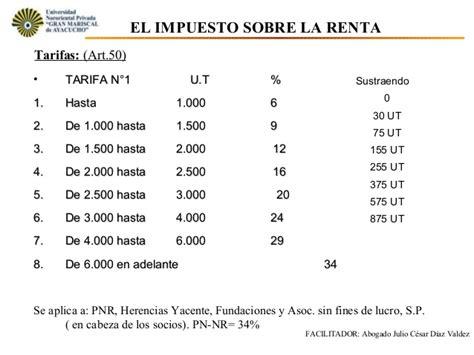 tarifa 1 impuesto sobre la renta venezuela 13 unidad iv tema 13 el impuesto sobre la renta