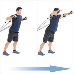 bench press resistance bands the point chest press with exercise
