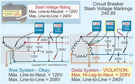 nec on overcurrent protection for equipment and