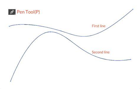 illustrator tutorial waves creating a wave pattern of lines in illustrator jayhan