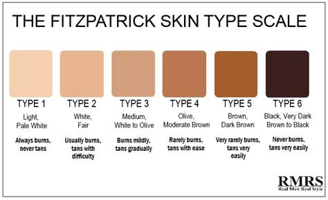 types of skin color 5 truths for black s style fashion and grooming tips