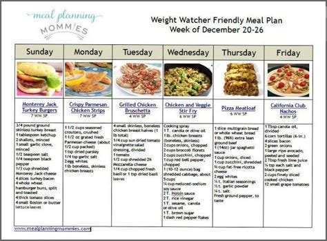Weight Watcher friendly meal plan with SMARTPOINTS!! Free