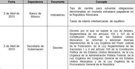 fecha limite para declaracion de inpustos 2016 fecha limite declaracion de impuestos 2016 mexico