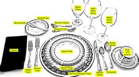 Proper Way To Set Table by The Correct Table Setting Your House A Home