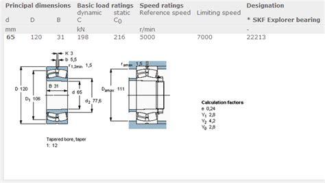 Spherical Roller Bearing 22224 Caw33c3 Twb twb dobram os rolamentos esf 233 ricos 22213 ca da fileira