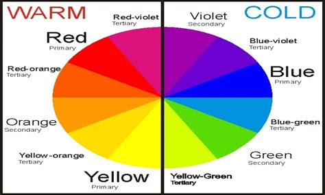 what are the warm colors best colors for small bedroom color wheel warm and cool